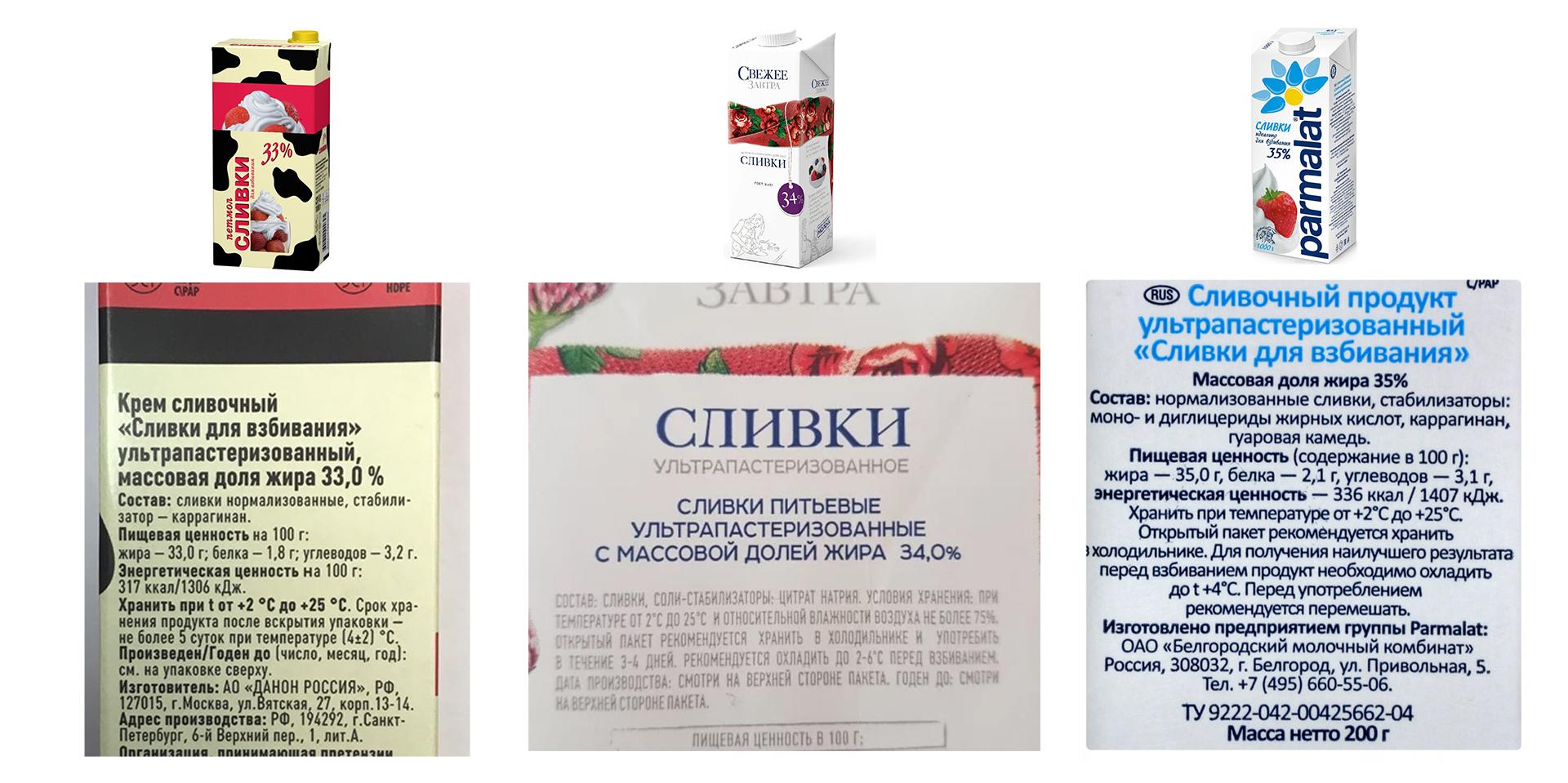 Обзор молочных сливок. Сравнение марок